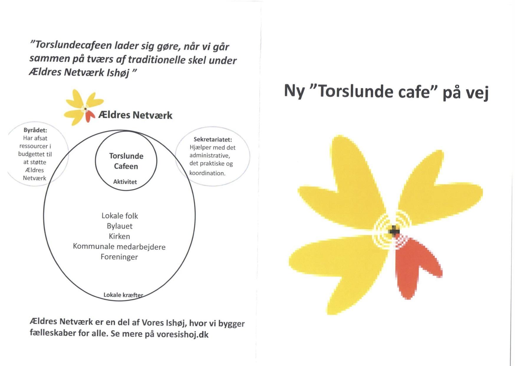 Torslundecafe-flyers-1
